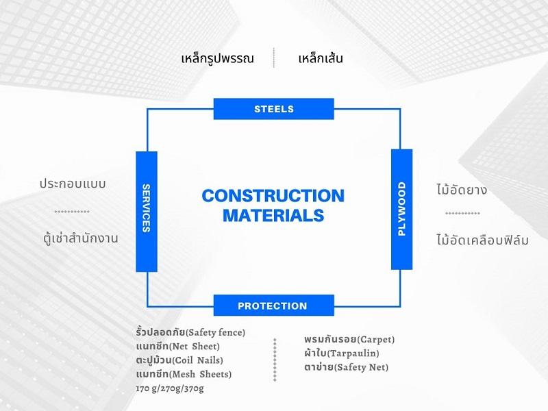 Construction Meterials